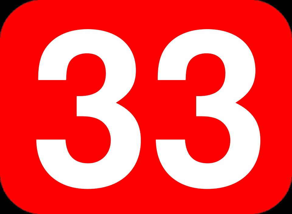カバラ数秘術・誕生・運命数33